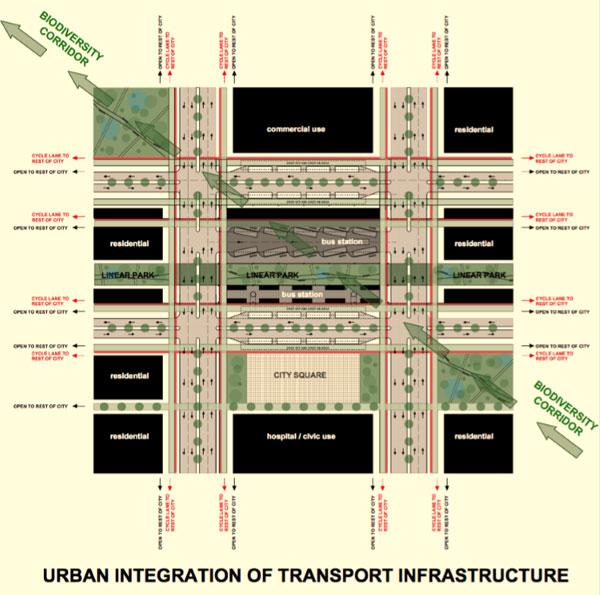 Kano, map of development